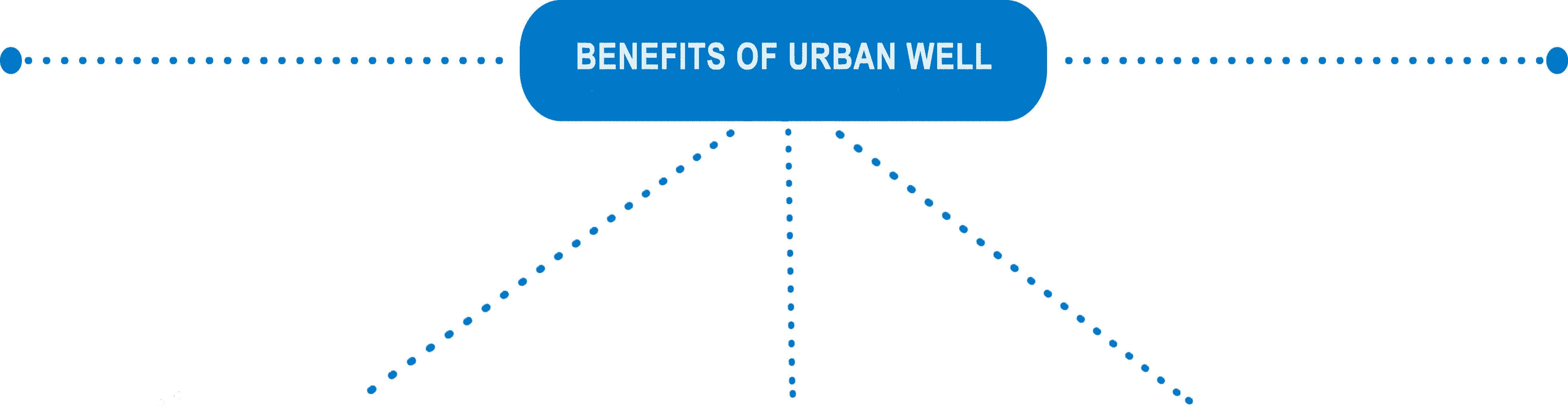 Benefits of Urban Well Drinking Fountains